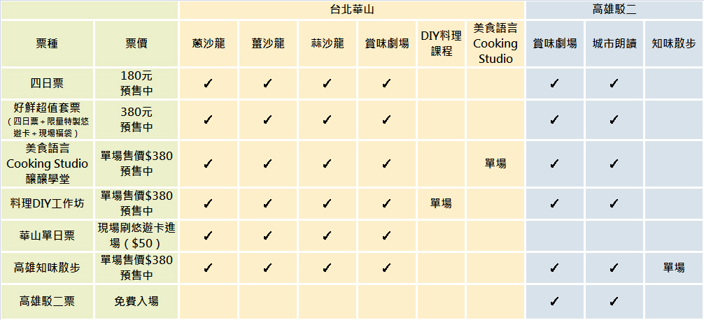 (製表/博客來OKAPI編輯室)