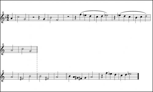 貝多芬《 F大調弦樂四重奏》Op.135的第四樂章