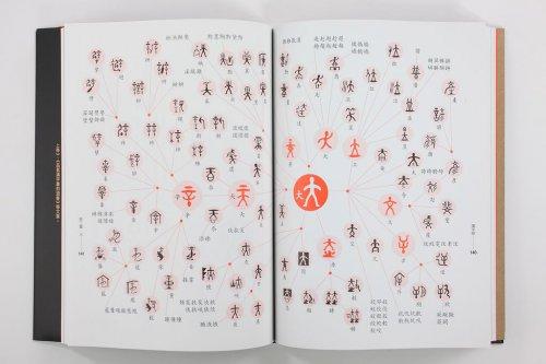 《漢字樹》-4